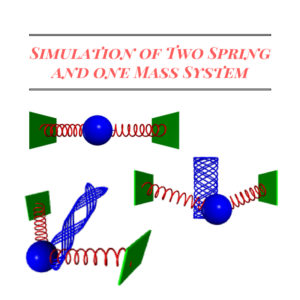 Simulation of Two Spring and one Mass System.