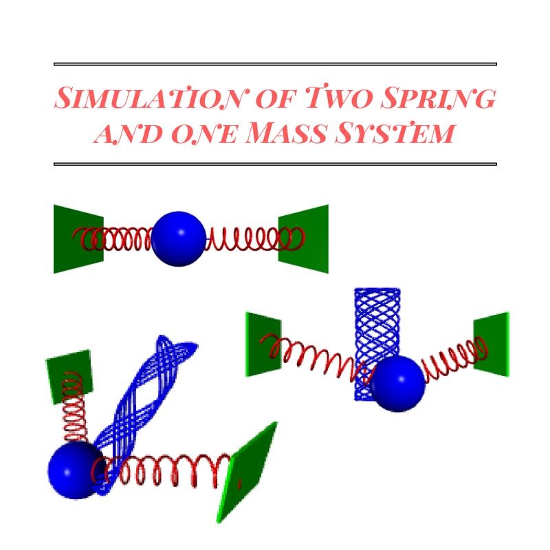 Simulation of 2 Spring and 1 Mass System: VPython Tutorial 5 (Visual