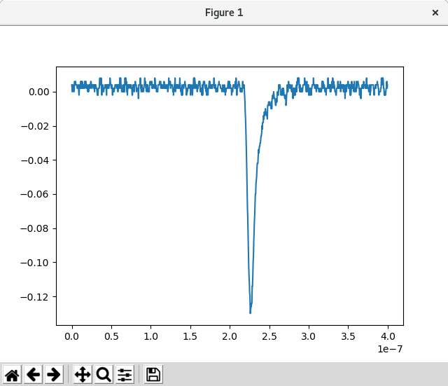 Plot Oscilloscope Waveform Python